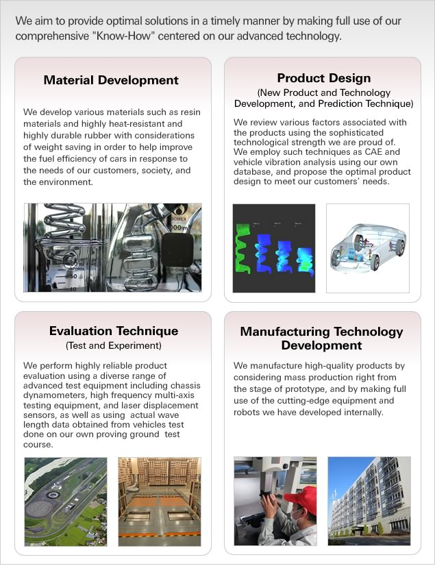 "We aim to provide optimal solutions in a timely manner by making full use of our comprehensive ""Know-How"" centered on our advanced technology."